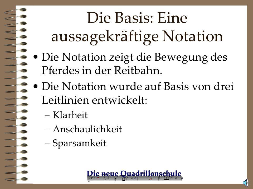 Die Basis: Eine aussagekräftige Notation Die Notation zeigt die Bewegung des Pferdes in der Reitbahn.