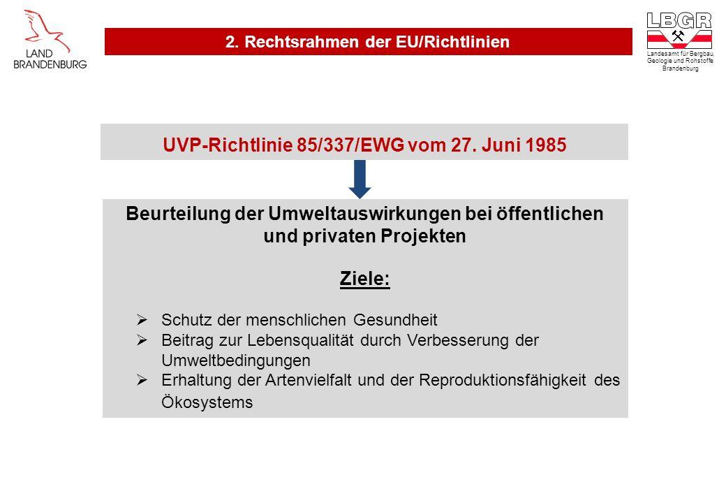 UVP-Richtlinie 85/337/EWG vom 27. Juni 1985 Beurteilung der Umweltauswirkungen bei öffentlichen und privaten Projekten Ziele: Schutz der menschlichen
