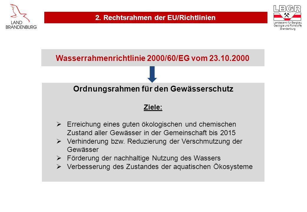 Wasserrahmenrichtlinie 2000/60/EG vom 23.10.2000 Ordnungsrahmen für den Gewässerschutz Ziele: Erreichung eines guten ökologischen und chemischen Zusta