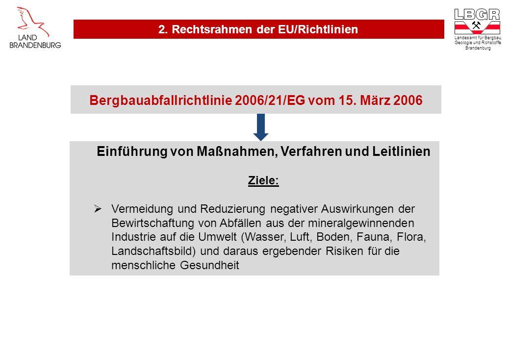 Bergbauabfallrichtlinie 2006/21/EG vom 15. März 2006 Einführung von Maßnahmen, Verfahren und Leitlinien Ziele: Vermeidung und Reduzierung negativer Au