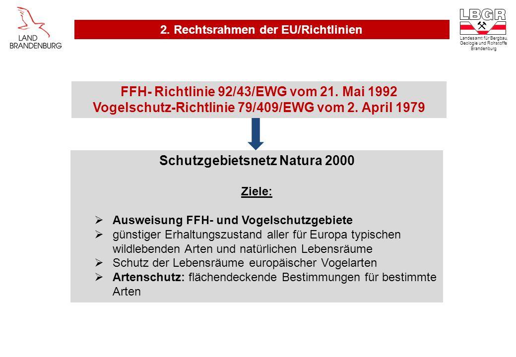 FFH- Richtlinie 92/43/EWG vom 21. Mai 1992 Vogelschutz-Richtlinie 79/409/EWG vom 2. April 1979 Schutzgebietsnetz Natura 2000 Ziele: Ausweisung FFH- un