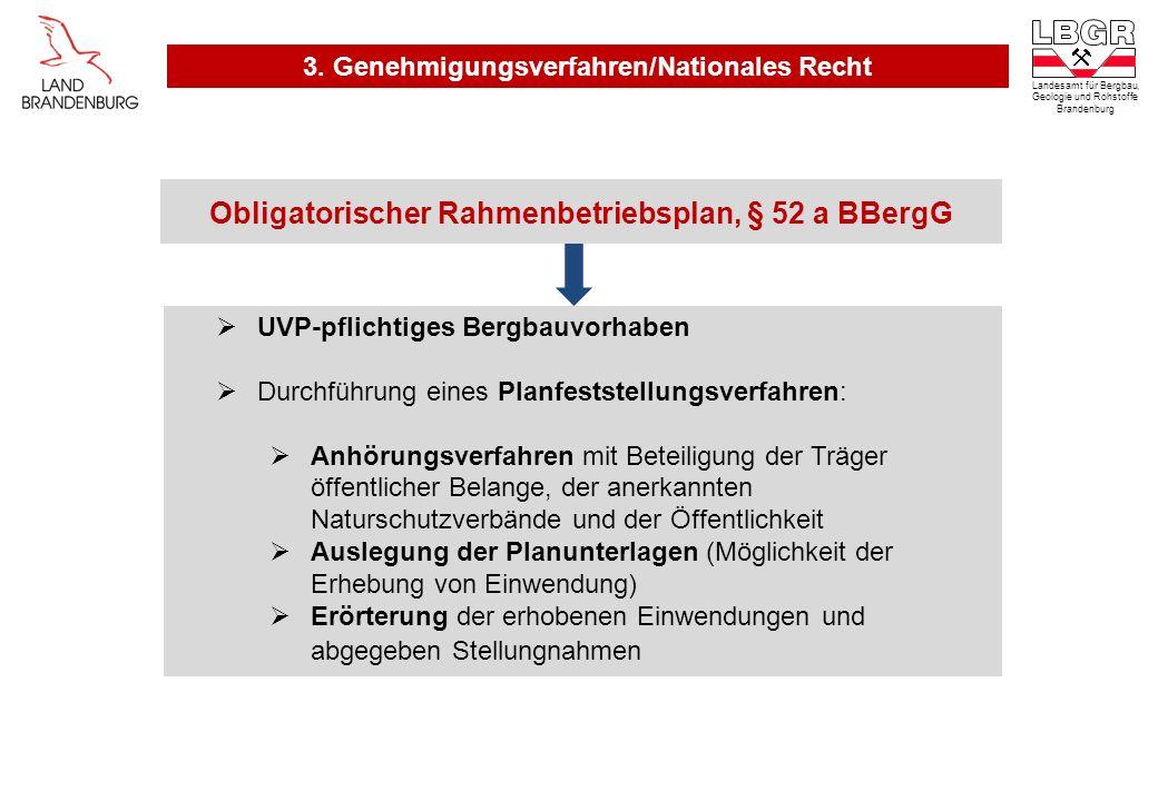 Obligatorischer Rahmenbetriebsplan, § 52 a BBergG UVP-pflichtiges Bergbauvorhaben Durchführung eines Planfeststellungsverfahren: Anhörungsverfahren mi