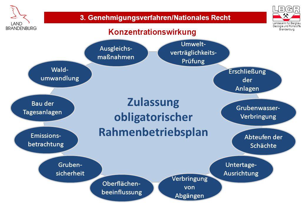 Zulassung obligatorischer Rahmenbetriebsplan Wald- umwandlung Bau der Tagesanlagen Abteufen der Schächte Erschließung der Anlagen Untertage- Ausrichtu