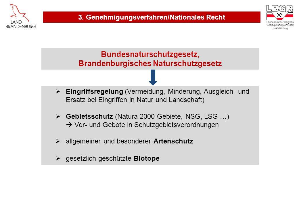 Bundesnaturschutzgesetz, Brandenburgisches Naturschutzgesetz Eingriffsregelung (Vermeidung, Minderung, Ausgleich- und Ersatz bei Eingriffen in Natur u