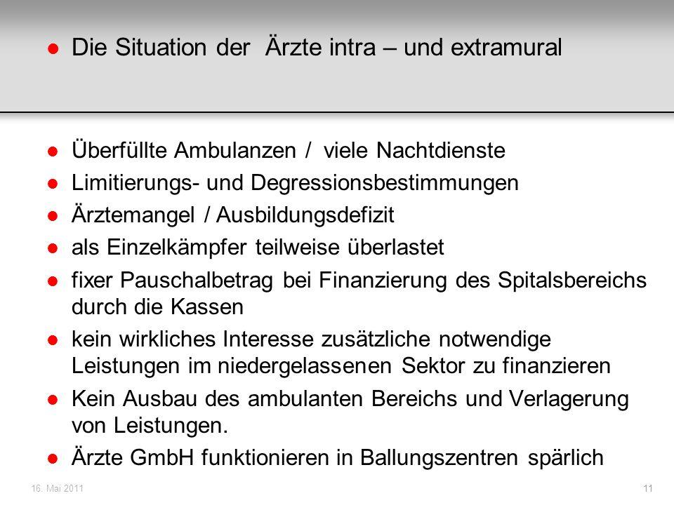l Die Situation der Ärzte intra – und extramural l Überfüllte Ambulanzen / viele Nachtdienste l Limitierungs- und Degressionsbestimmungen l Ärztemange