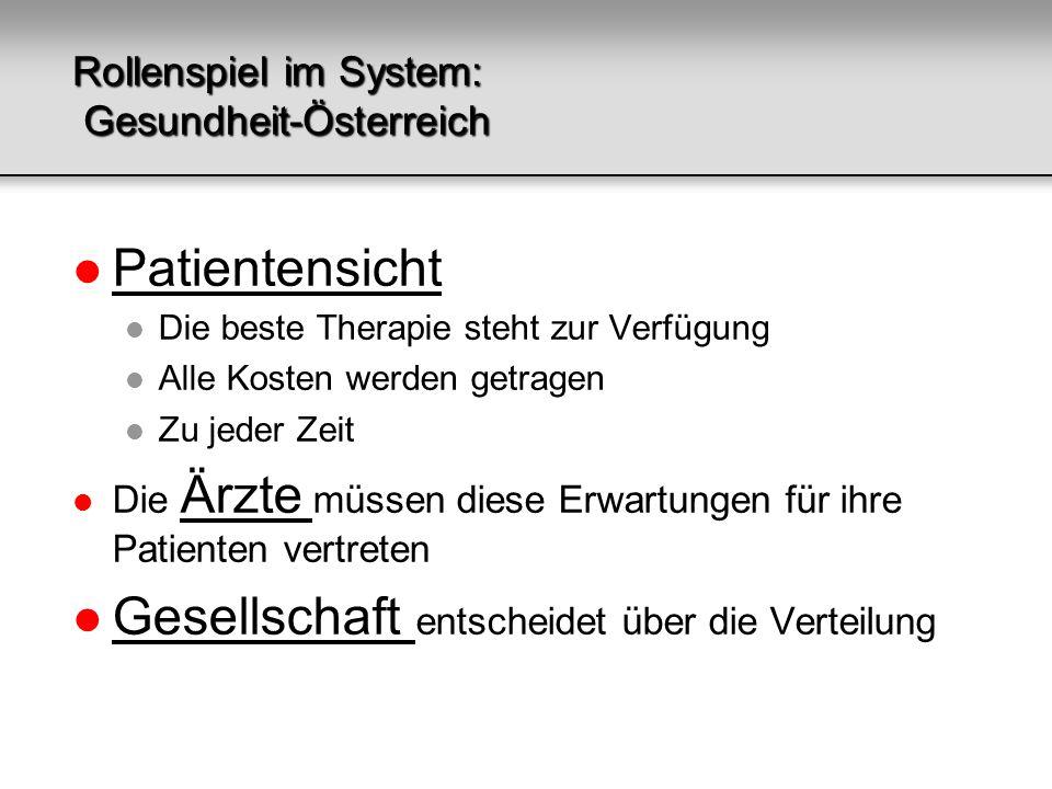 Rollenspiel im System: Gesundheit-Österreich l Patientensicht l Die beste Therapie steht zur Verfügung l Alle Kosten werden getragen l Zu jeder Zeit l