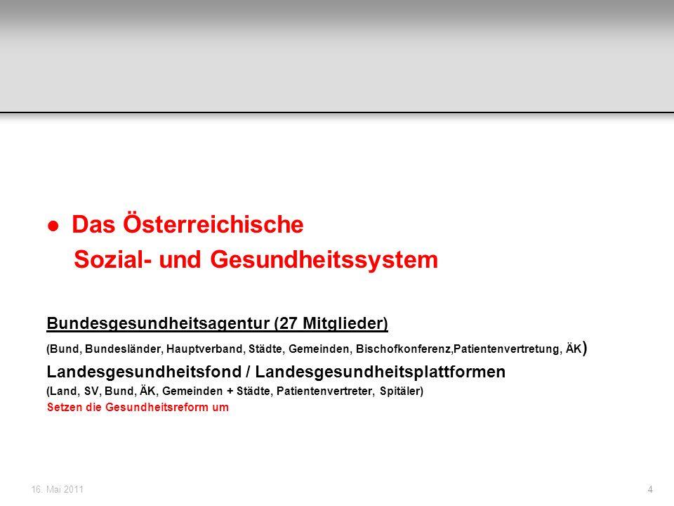 l Das Österreichische Sozial- und Gesundheitssystem Bundesgesundheitsagentur (27 Mitglieder) (Bund, Bundesländer, Hauptverband, Städte, Gemeinden, Bis