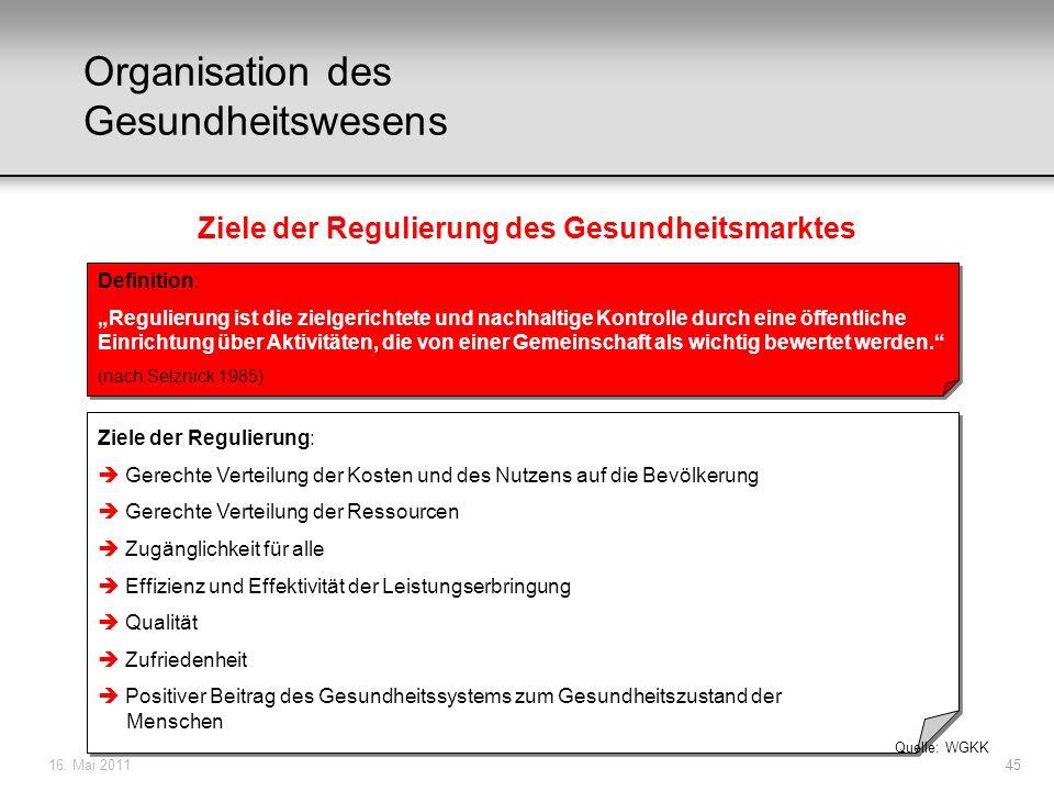 16. Mai 201145 Ziele der Regulierung des Gesundheitsmarktes Definition: Regulierung ist die zielgerichtete und nachhaltige Kontrolle durch eine öffent