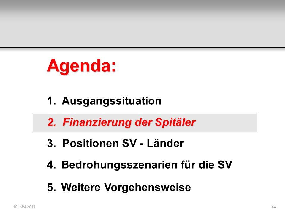 16. Mai 201164 Agenda: 1. Ausgangssituation 2. Finanzierung der Spitäler 3. Positionen SV - Länder 4.Bedrohungsszenarien für die SV 5.Weitere Vorgehen