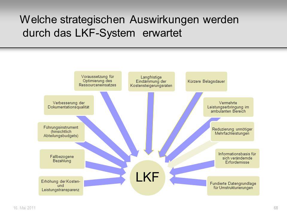 Welche strategischen Auswirkungen werden durch das LKF-System erwartet 16. Mai 201168