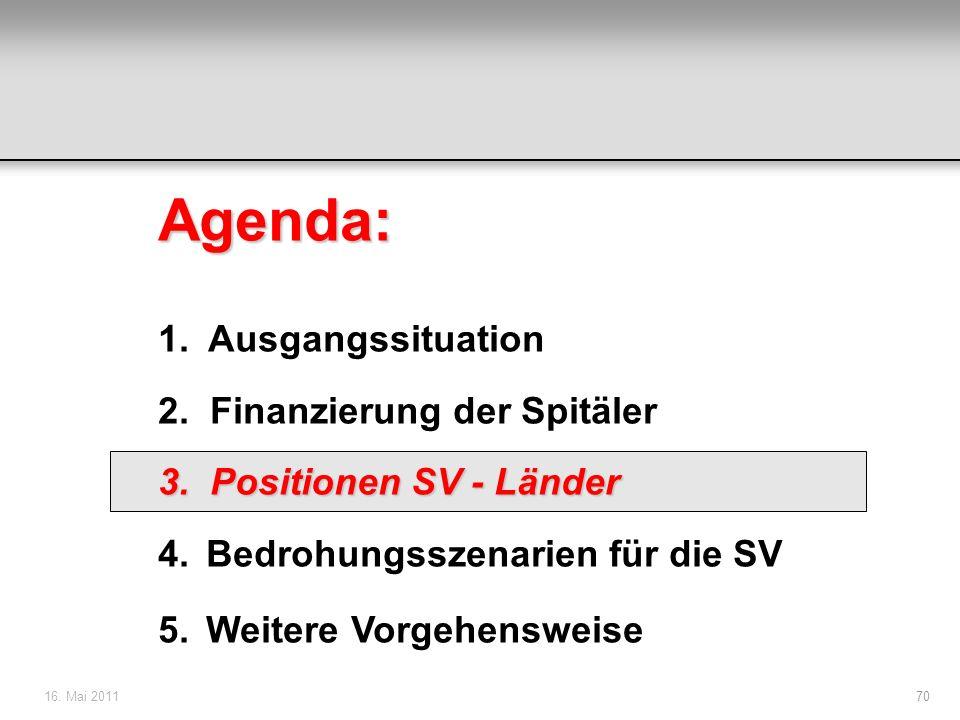 16. Mai 201170 Agenda: 1. Ausgangssituation 2. Finanzierung der Spitäler 3. Positionen SV - Länder 4.Bedrohungsszenarien für die SV 5.Weitere Vorgehen