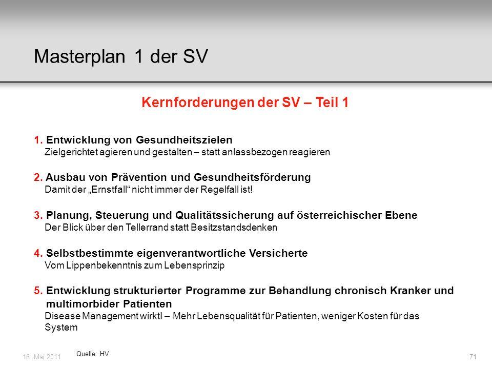 16. Mai 201171 Kernforderungen der SV – Teil 1 Quelle: HV 1. Entwicklung von Gesundheitszielen Zielgerichtet agieren und gestalten – statt anlassbezog