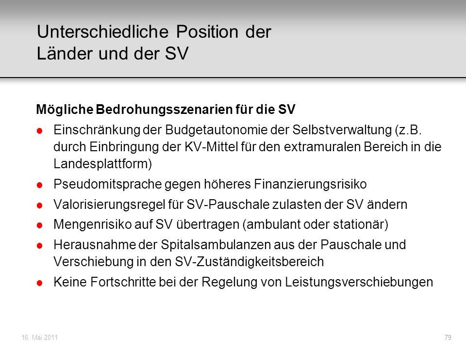 16. Mai 201179 Unterschiedliche Position der Länder und der SV Mögliche Bedrohungsszenarien für die SV l Einschränkung der Budgetautonomie der Selbstv
