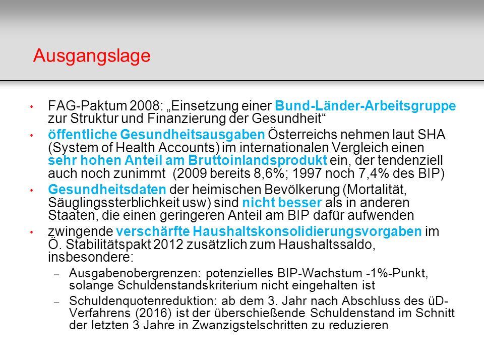 Ausgangslage FAG-Paktum 2008: Einsetzung einer Bund-Länder-Arbeitsgruppe zur Struktur und Finanzierung der Gesundheit öffentliche Gesundheitsausgaben