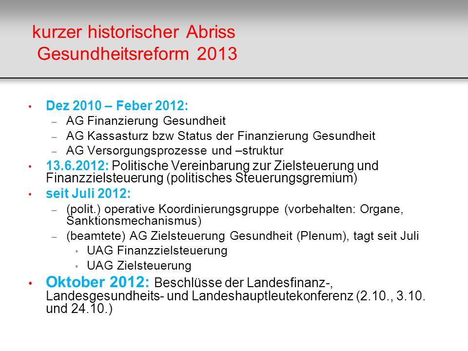 kurzer historischer Abriss Gesundheitsreform 2013 Dez 2010 – Feber 2012: – AG Finanzierung Gesundheit – AG Kassasturz bzw Status der Finanzierung Gesu