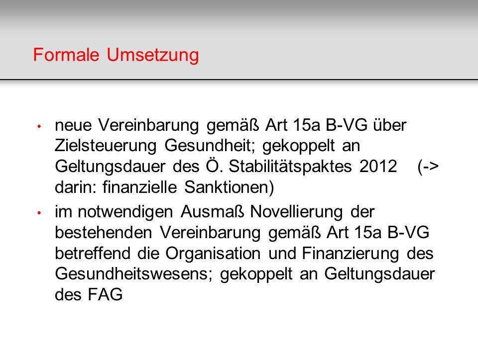 Formale Umsetzung neue Vereinbarung gemäß Art 15a B-VG über Zielsteuerung Gesundheit; gekoppelt an Geltungsdauer des Ö. Stabilitätspaktes 2012 (-> dar