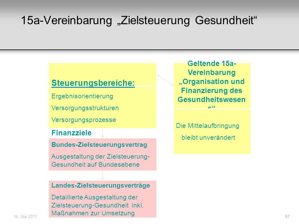 15a-Vereinbarung Zielsteuerung Gesundheit 16. Mai 201197 Steuerungsbereiche: Ergebnisorientierung Versorgungsstrukturen Versorgungsprozesse Finanzziel