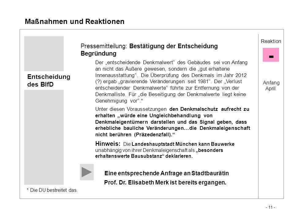 Maßnahmen und Reaktionen Pressemitteilung: Bestätigung der Entscheidung Begründung Der entscheidende Denkmalwert des Gebäudes sei von Anfang an nicht