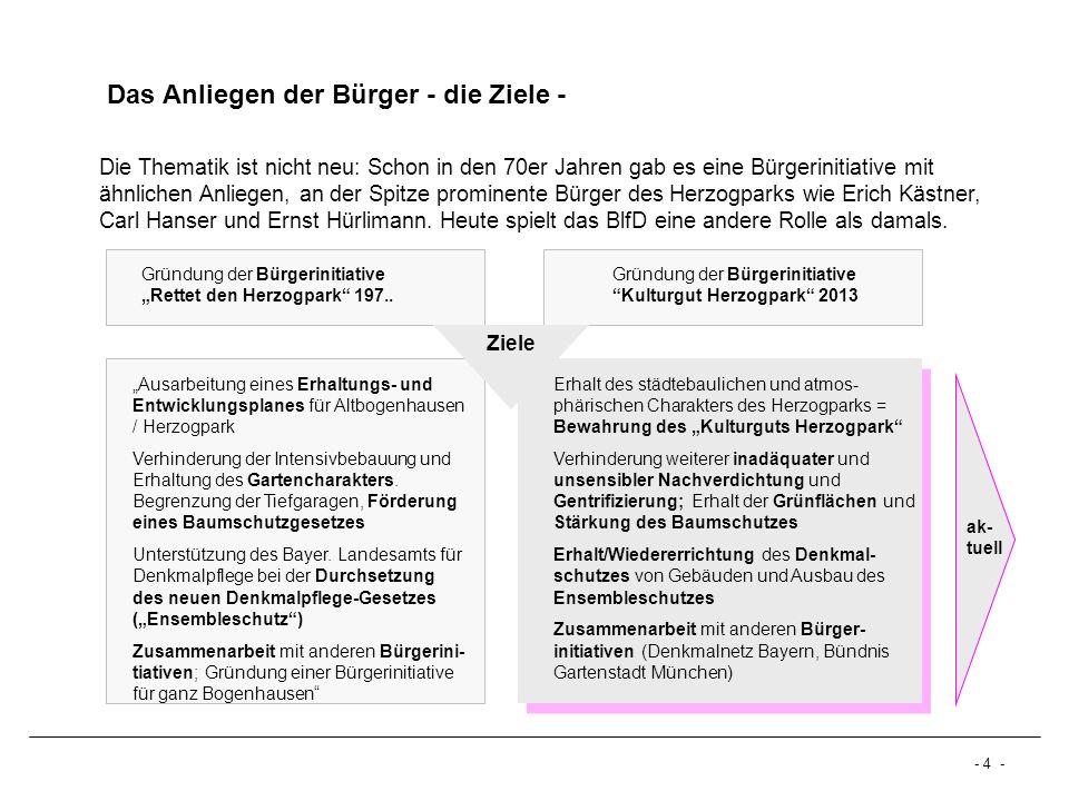 Das Anliegen der Bürger - die Ziele - - 4 - Erhalt des städtebaulichen und atmos- phärischen Charakters des Herzogparks = Bewahrung des Kulturguts Her