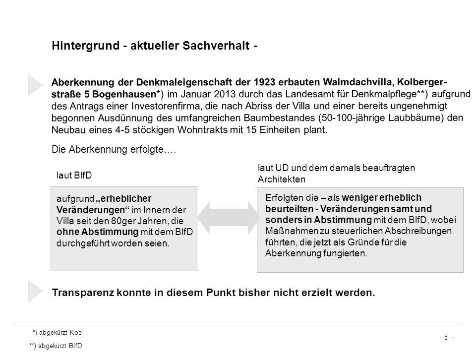 Hintergrund - aktueller Sachverhalt - *) abgekürzt Ko5 **) abgekürzt BlfD Aberkennung der Denkmaleigenschaft der 1923 erbauten Walmdachvilla, Kolberge