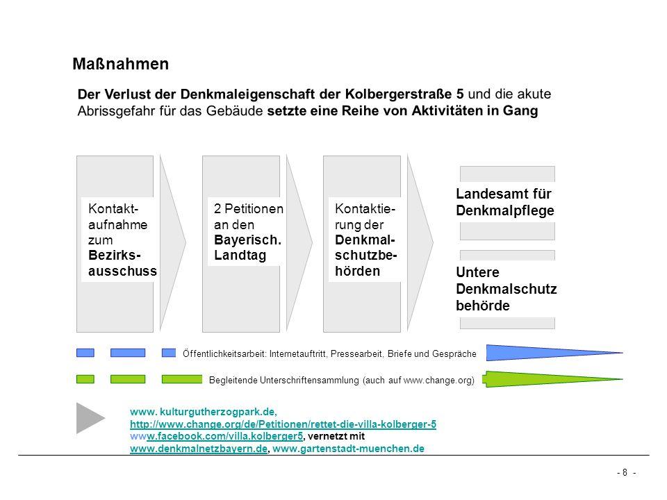 Maßnahmen - 8 - Der Verlust der Denkmaleigenschaft der Kolbergerstraße 5 und die akute Abrissgefahr für das Gebäude setzte eine Reihe von Aktivitäten