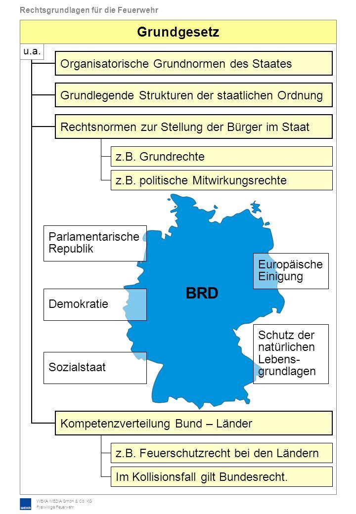 WEKA MEDIA GmbH & Co. KG Freiwillige Feuerwehr Demokratie Sozialstaat Parlamentarische Republik Europäische Einigung Schutz der natürlichen Lebens- gr