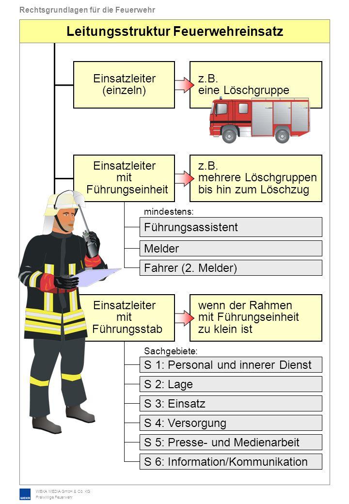 WEKA MEDIA GmbH & Co. KG Freiwillige Feuerwehr Rechtsgrundlagen für die Feuerwehr Einsatzleiter (einzeln) Einsatzleiter mit Führungseinheit Führungsas