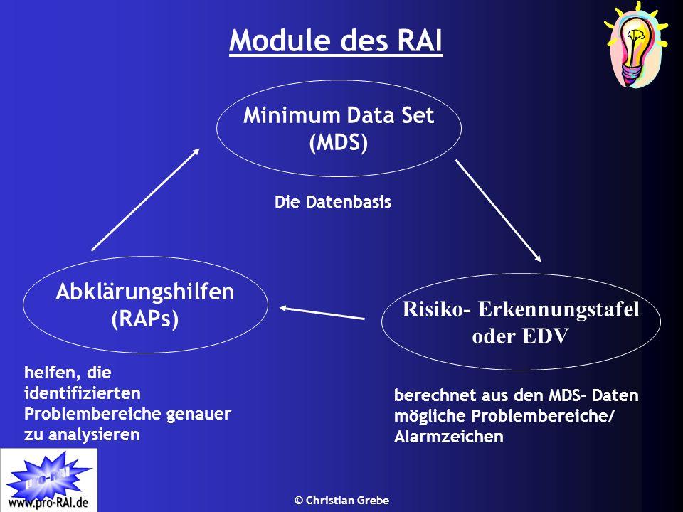 © Christian Grebe Module des RAI Minimum Data Set (MDS) Abklärungshilfen (RAPs) Risiko- Erkennungstafel oder EDV Die Datenbasis berechnet aus den MDS-
