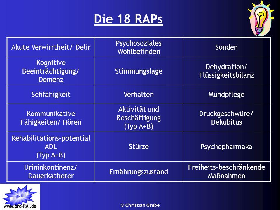 © Christian Grebe Die 18 RAPs Akute Verwirrtheit/ Delir Psychosoziales Wohlbefinden Sonden Kognitive Beeinträchtigung/ Demenz Stimmungslage Dehydratio