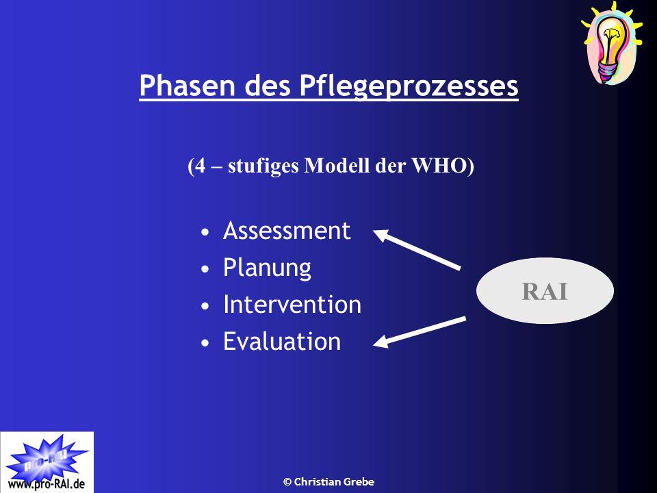 © Christian Grebe Phasen des Pflegeprozesses Assessment Planung Intervention Evaluation (4 – stufiges Modell der WHO) RAI