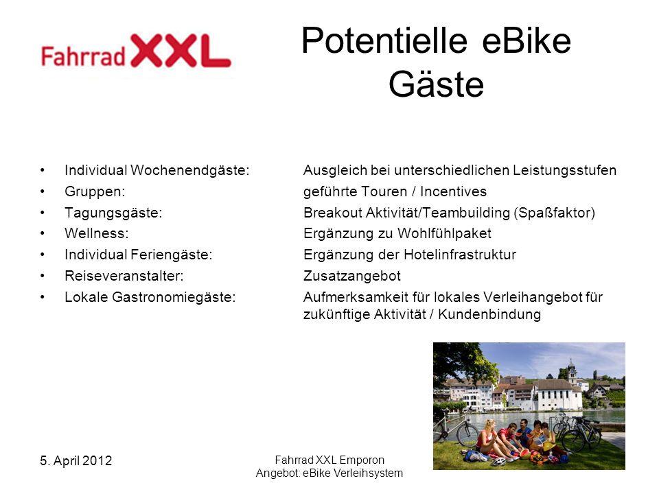 5. April 2012 Fahrrad XXL Emporon Angebot: eBike Verleihsystem Potentielle eBike Gäste Individual Wochenendgäste: Ausgleich bei unterschiedlichen Leis