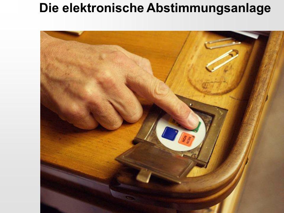 Die elektronische Abstimmungsanlage