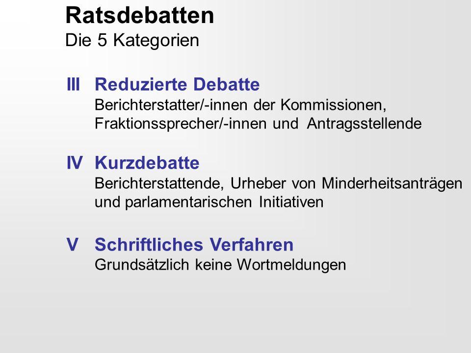 Ratsdebatten Die 5 Kategorien IIIReduzierte Debatte Berichterstatter/-innen der Kommissionen, Fraktionssprecher/-innen und Antragsstellende IVKurzdeba
