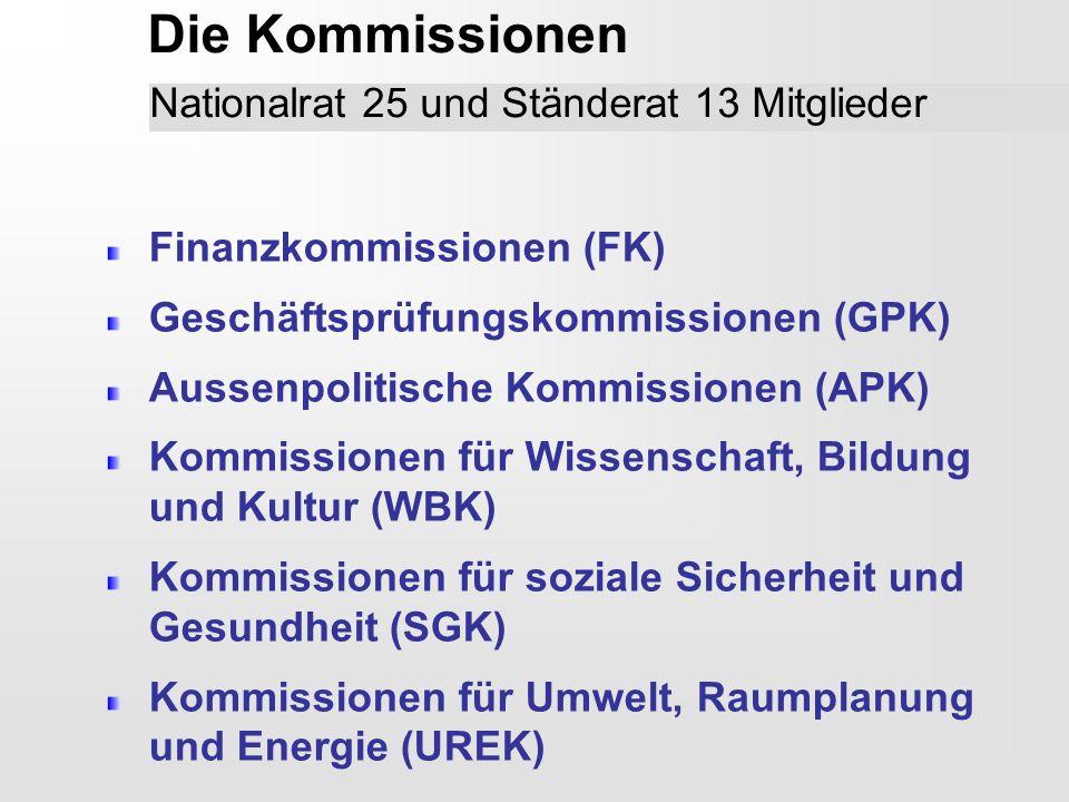 Nationalrat 25 und Ständerat 13 Mitglieder Finanzkommissionen (FK) Geschäftsprüfungskommissionen (GPK) Aussenpolitische Kommissionen (APK) Kommissione
