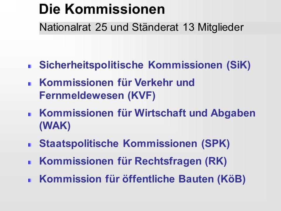 Sicherheitspolitische Kommissionen (SiK) Kommissionen für Verkehr und Fernmeldewesen (KVF) Kommissionen für Wirtschaft und Abgaben (WAK) Staatspolitis