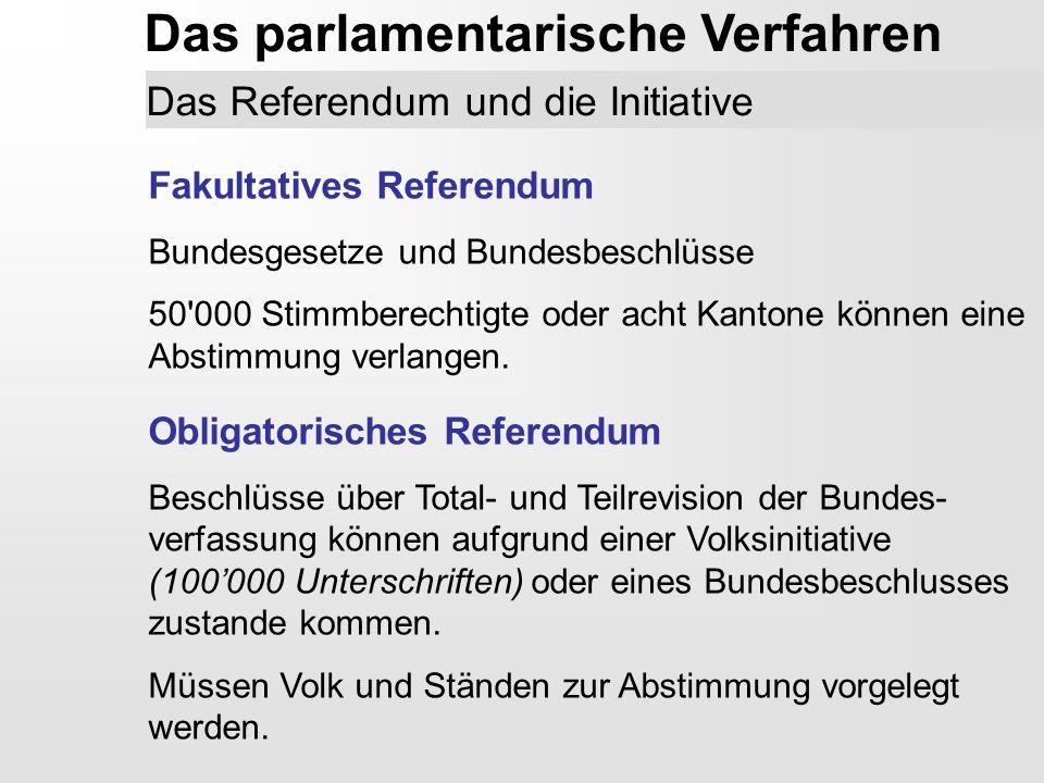 Das parlamentarische Verfahren Das Referendum und die Initiative Fakultatives Referendum Bundesgesetze und Bundesbeschlüsse 50'000 Stimmberechtigte od