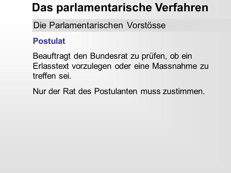 Das parlamentarische Verfahren Postulat Beauftragt den Bundesrat zu prüfen, ob ein Erlasstext vorzulegen oder eine Massnahme zu treffen sei. Nur der R