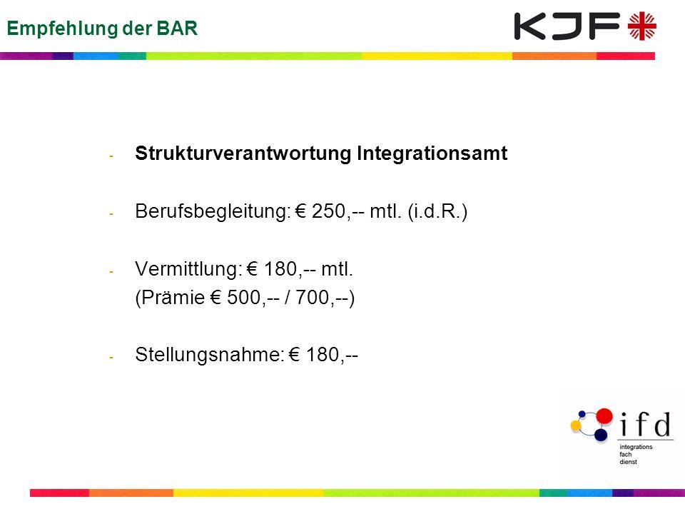 Empfehlung der BAR - Strukturverantwortung Integrationsamt - Berufsbegleitung: 250,-- mtl. (i.d.R.) - Vermittlung: 180,-- mtl. (Prämie 500,-- / 700,--