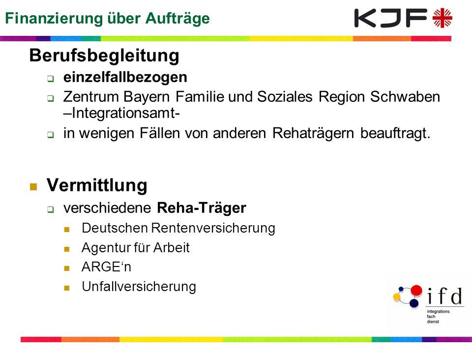 Finanzierung über Aufträge Berufsbegleitung einzelfallbezogen Zentrum Bayern Familie und Soziales Region Schwaben –Integrationsamt- in wenigen Fällen