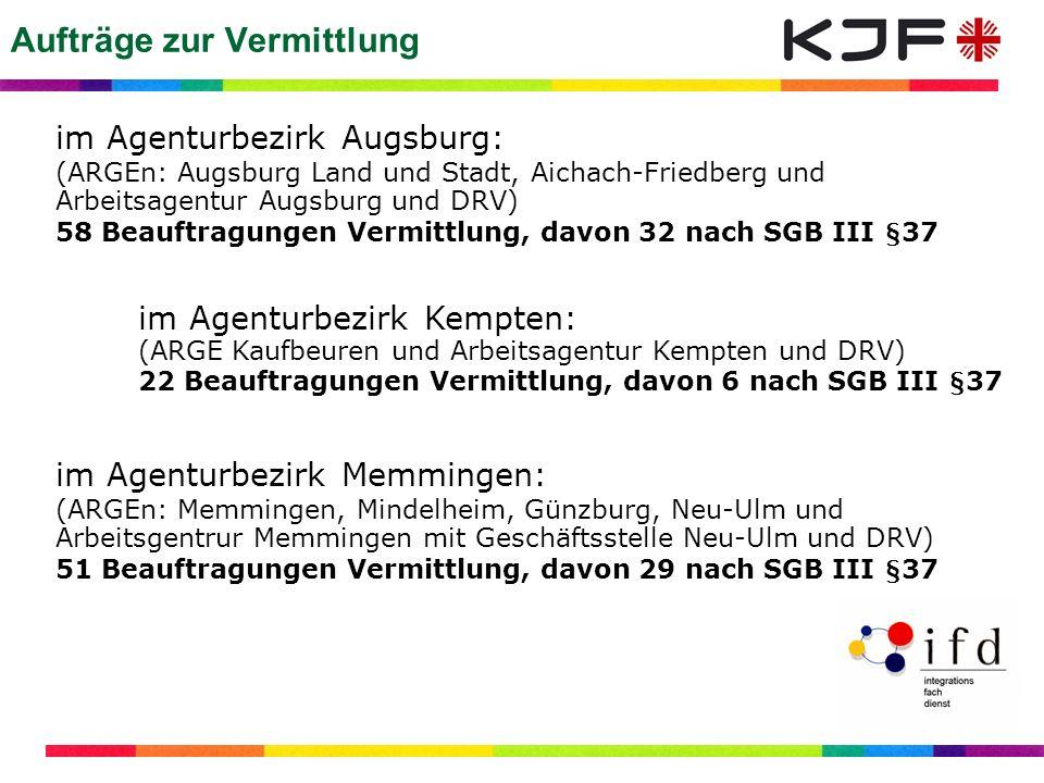 Aufträge zur Vermittlung im Agenturbezirk Augsburg: (ARGEn: Augsburg Land und Stadt, Aichach-Friedberg und Arbeitsagentur Augsburg und DRV) 58 Beauftr