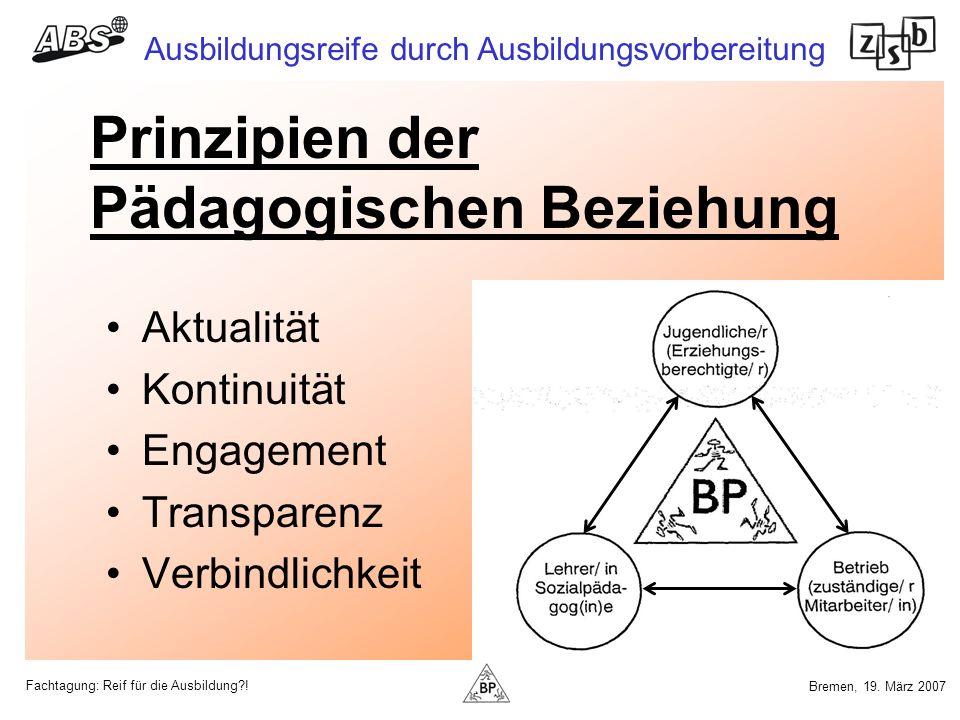Fachtagung: Reif für die Ausbildung?! Ausbildungsreife durch Ausbildungsvorbereitung Bremen, 19. März 2007 Prinzipien der Pädagogischen Beziehung Aktu