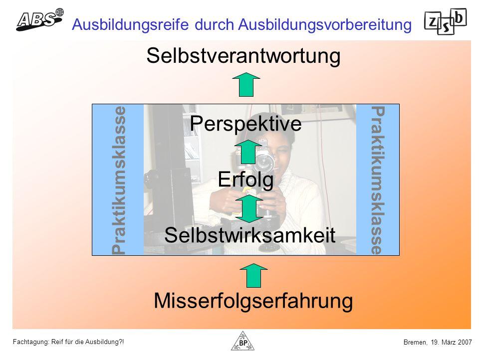 Fachtagung: Reif für die Ausbildung?! Ausbildungsreife durch Ausbildungsvorbereitung Bremen, 19. März 2007 Praktikumsklasse Misserfolgserfahrung Selbs