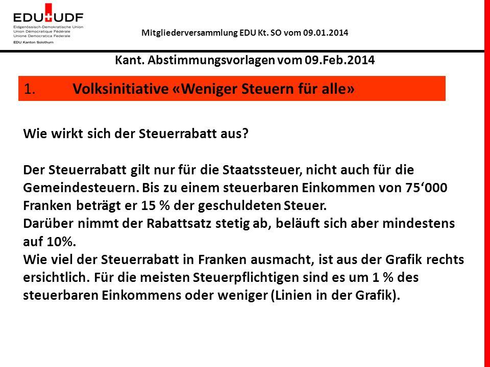 Mitgliederversammlung EDU Kt. SO vom 09.01.2014 Kant. Abstimmungsvorlagen vom 09.Feb.2014 1. Volksinitiative «Weniger Steuern für alle» Wie wirkt sich