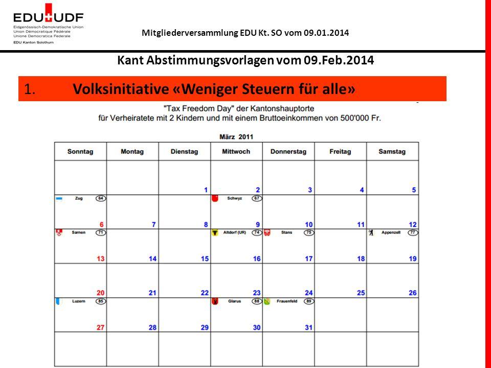 Mitgliederversammlung EDU Kt. SO vom 09.01.2014 Kant Abstimmungsvorlagen vom 09.Feb.2014 1.