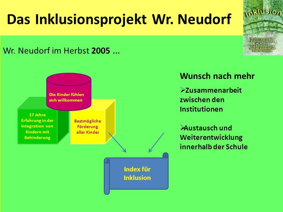 Das Inklusionsprojekt Wr. Neudorf Wr. Neudorf im Herbst 2005 … 17 Jahre Erfahrung in der Integration von Kindern mit Behinderung Bestmögliche Förderun