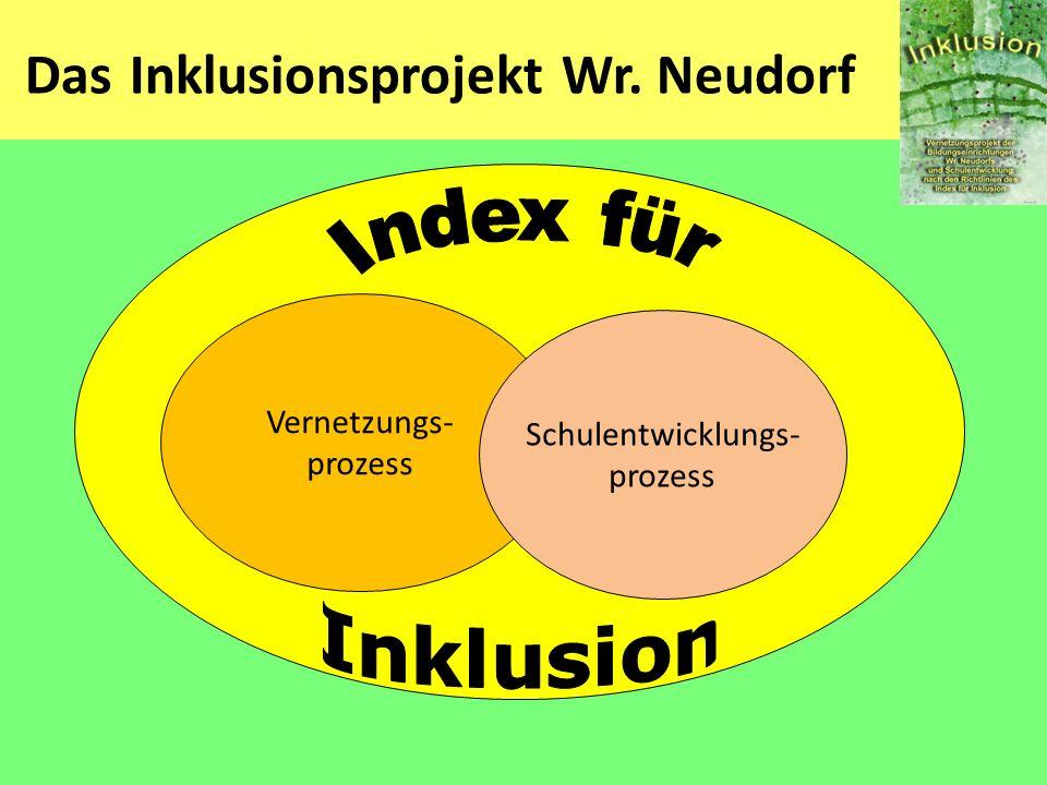 Das Inklusionsprojekt Wr. Neudorf Vernetzungs- prozess Schulentwicklungs- prozess