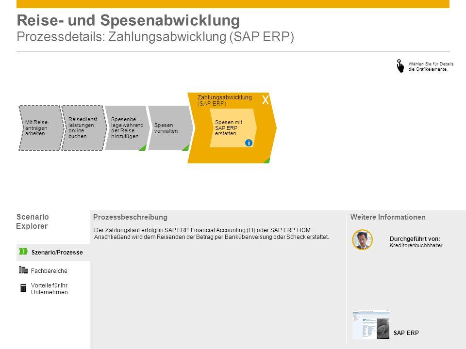Zahlungsabwicklung (SAP ERP) Reise- und Spesenabwicklung Prozessdetails: Zahlungsabwicklung (SAP ERP) Scenario Explorer Vorteile für Ihr Unternehmen Fachbereiche Szenario/Prozesse Prozessbeschreibung Der Zahlungslauf erfolgt in SAP ERP Financial Accounting (FI) oder SAP ERP HCM.