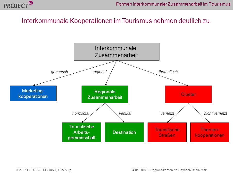 © 2007 PROJECT M GmbH, Lüneburg04.05.2007 - Regionalkonferenz Bayrisch-Rhein-Main Interkommunale Kooperationen im Tourismus nehmen deutlich zu.