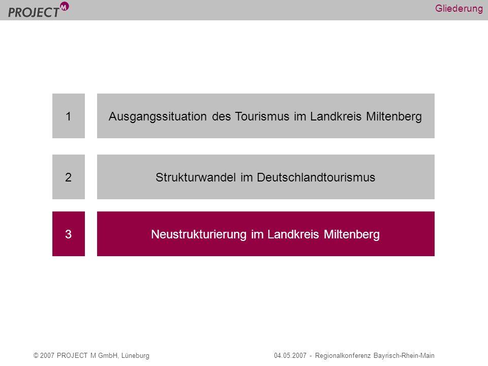 © 2007 PROJECT M GmbH, Lüneburg04.05.2007 - Regionalkonferenz Bayrisch-Rhein-Main Gliederung Strukturwandel im Deutschlandtourismus Neustrukturierung im Landkreis Miltenberg 2 3 Ausgangssituation des Tourismus im Landkreis Miltenberg1