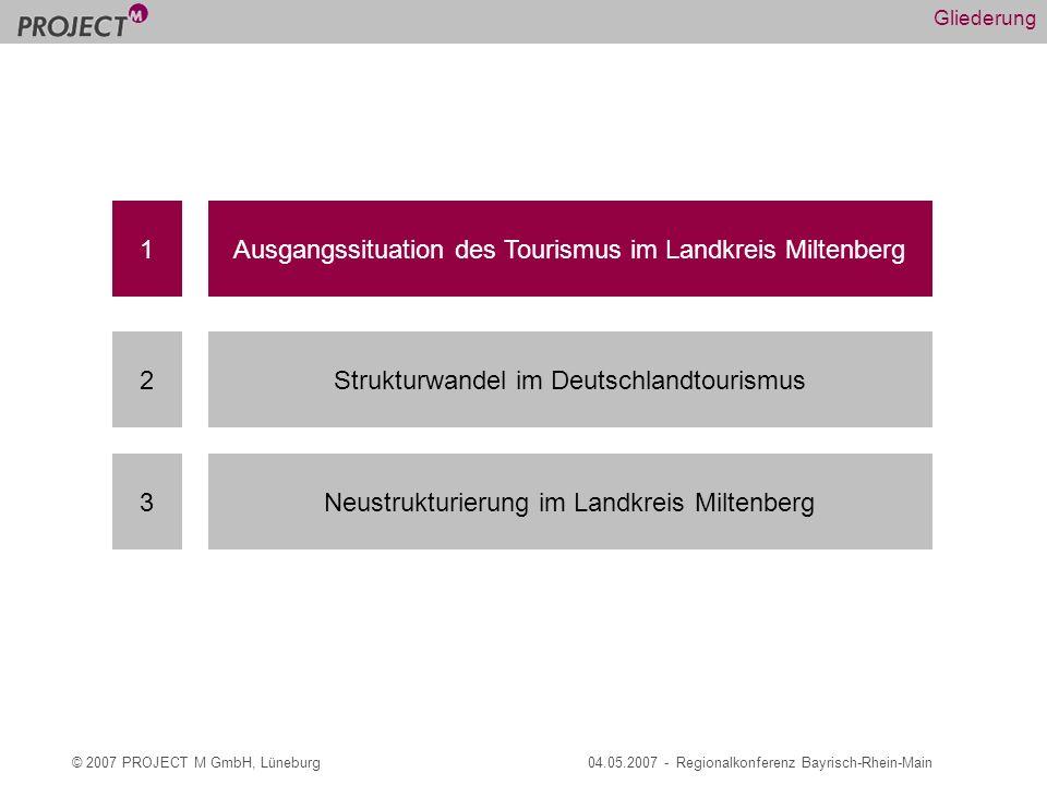 © 2007 PROJECT M GmbH, Lüneburg04.05.2007 - Regionalkonferenz Bayrisch-Rhein-Main Gliederung Strukturwandel im Deutschlandtourismus2 Neustrukturierung im Landkreis Miltenberg 3 Ausgangssituation des Tourismus im Landkreis Miltenberg1